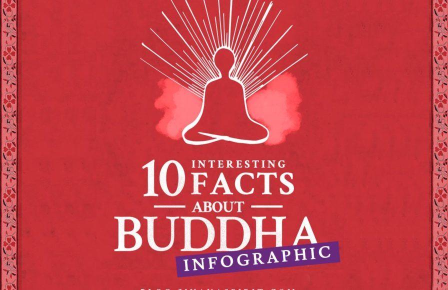 10 Interesting Facts about Buddha