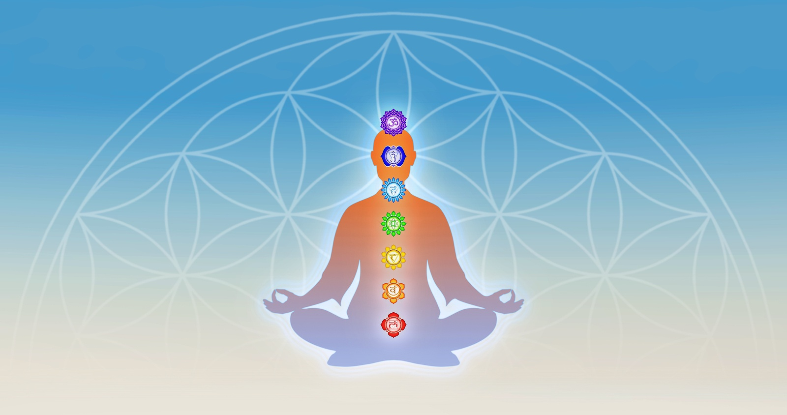 How To Balance The Chakras With Essential Oil & Yoga