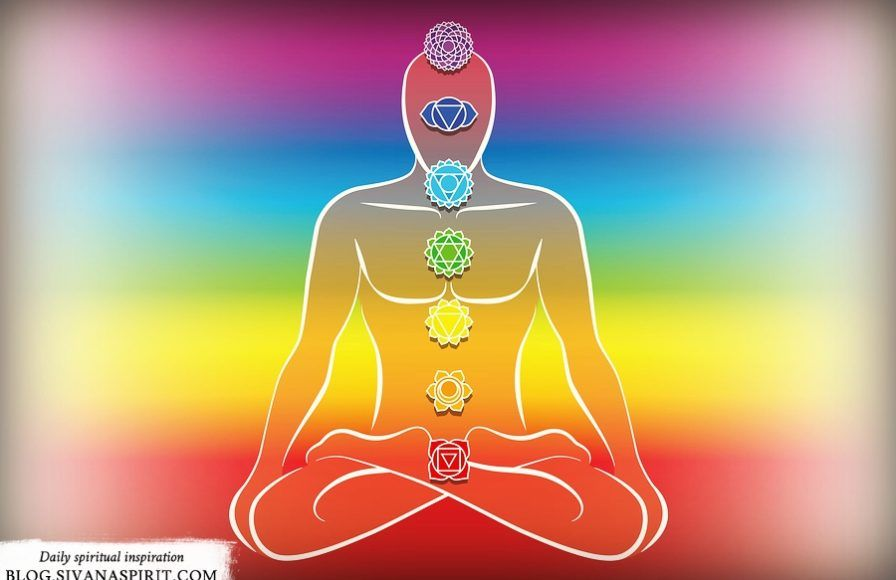 Image result for https://www.sivanaspirit.com/collections/yoga-lifestyle-for-your-home