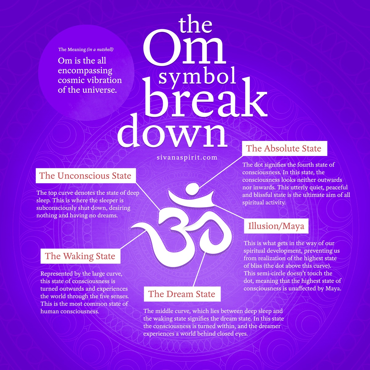 Om: The Meaning, Use, And Benefits Of Chanting One Of The World\'s ...