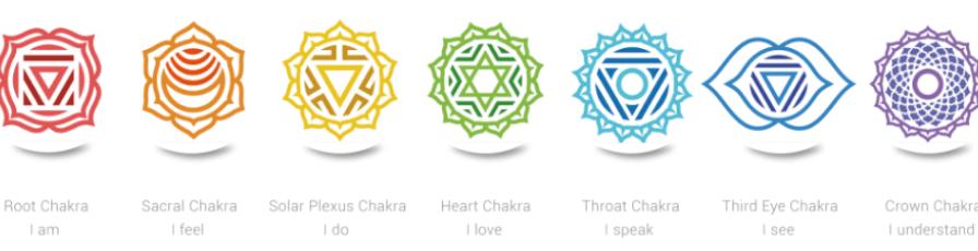 Yoga Asanas For Chakra Healing
