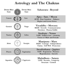 Astrology And The Yogic Chakras